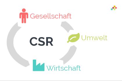 CSR Gesellschaft Umwelt und Wirtschaft
