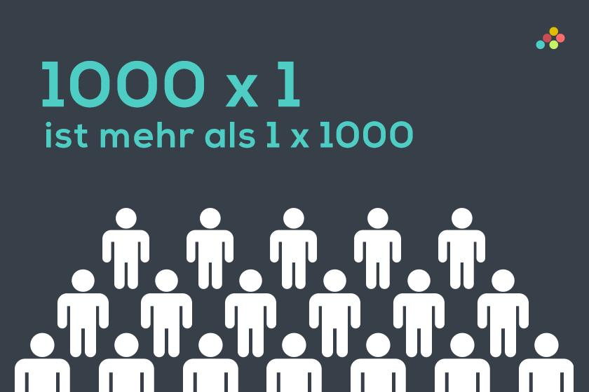 Multiplikatoreffekt 1000x1 ist mehr als 1x1000